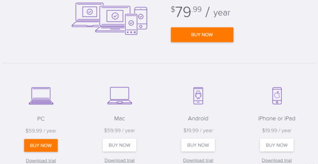 Avast secureline pricing