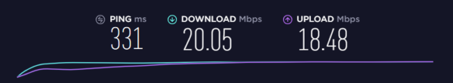 Avast speed test